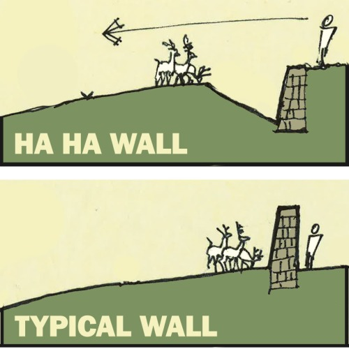 Ha_ha_wall_diagram